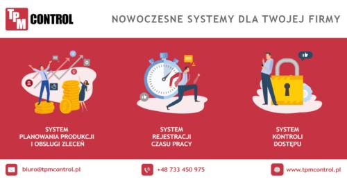 Infografika ilustrująca systemy informatyczne: planowanie Produkcji, RCP, kontrola dostępu