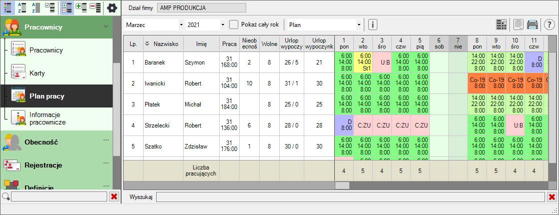 Zrzut ekranu z Systemu Rejestracja Czasu Pracy - plan pracy