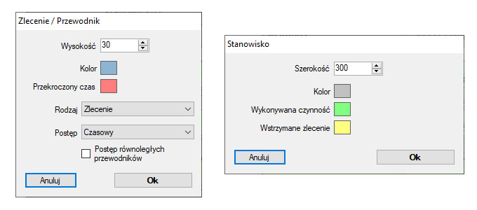 Ikonografika ustawień parametrów prodramu wizualizacji stanowisk