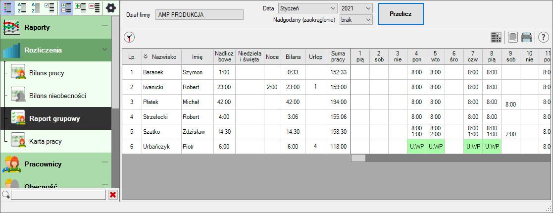 Zrzut ekranu z Systemu Rejestracji Czasu Pracy - raport grupowy